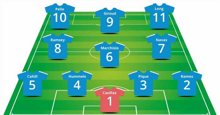 Match XI