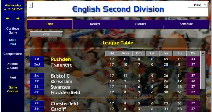 Rushden Second Division league table