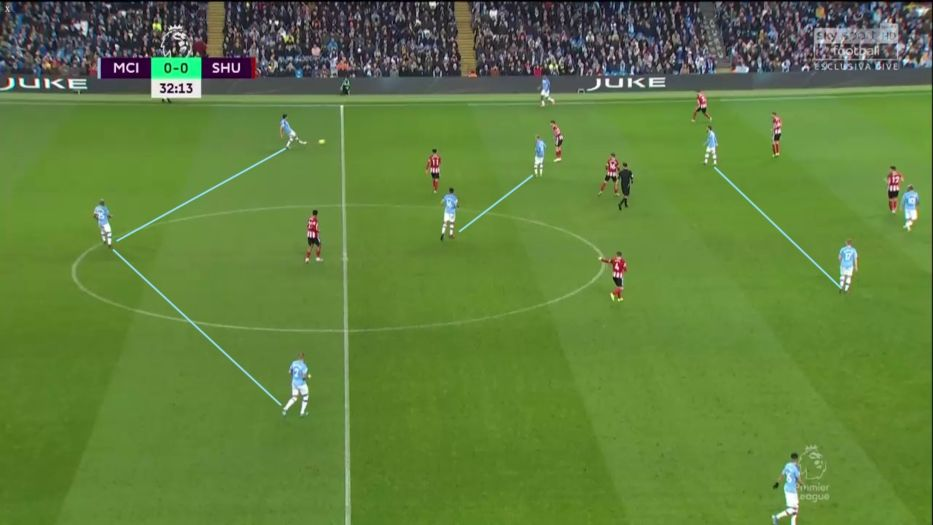 Man City Tactics Sheffield United 3 5 2 1 - How Pep Guardiola has used Liverpool gap to innovate again