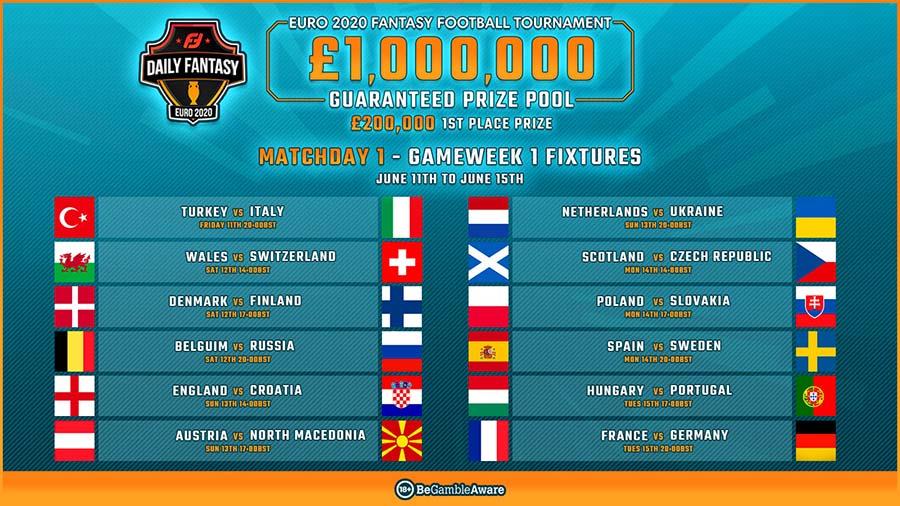 FanTeam Euros Gameweek 1