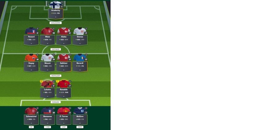 Joe Williams Football365 Euro 2020 Fantasy Team