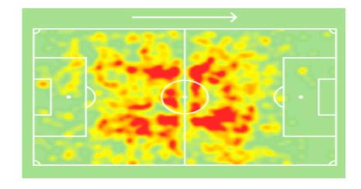 Yves Bissouma heat map